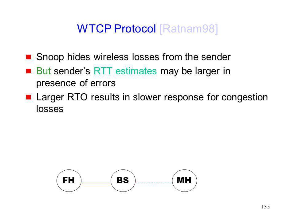 WTCP Protocol [Ratnam98]